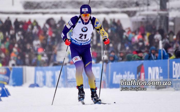 Підручний проведе спринт на чемпіонаті Європи